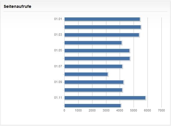 Stat_Besucher_2010.jpg